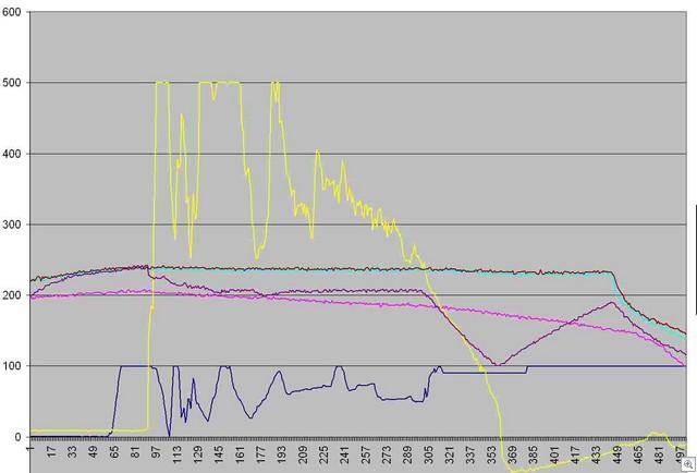 June14_data